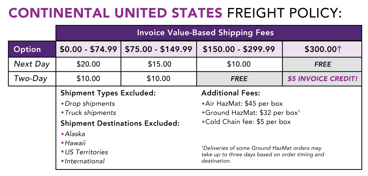 Freight Policy and Shipping Fees for the Continental United States